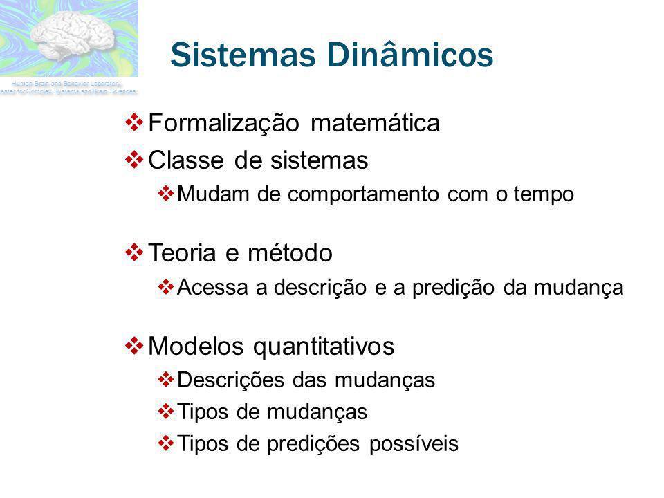 Sistemas Dinâmicos Formalização matemática Classe de sistemas
