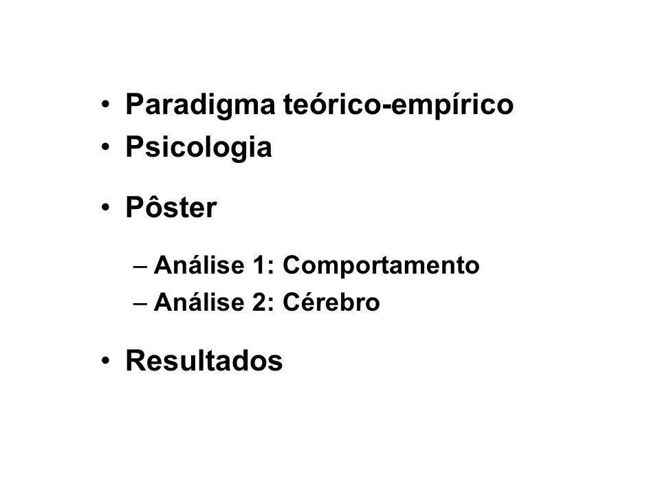 Paradigma teórico-empírico Psicologia Pôster