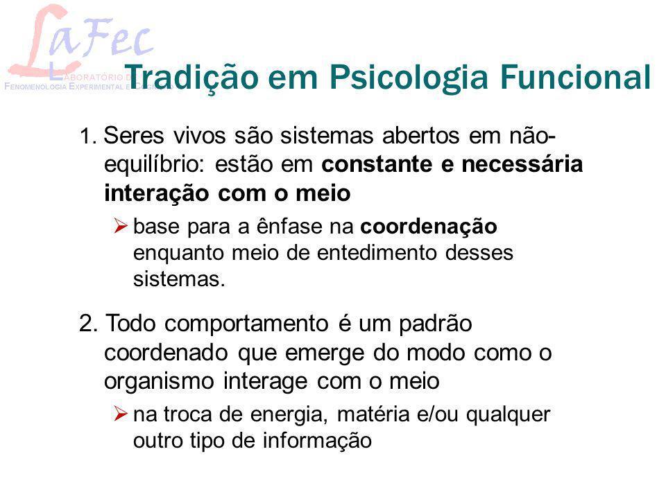 Tradição em Psicologia Funcional