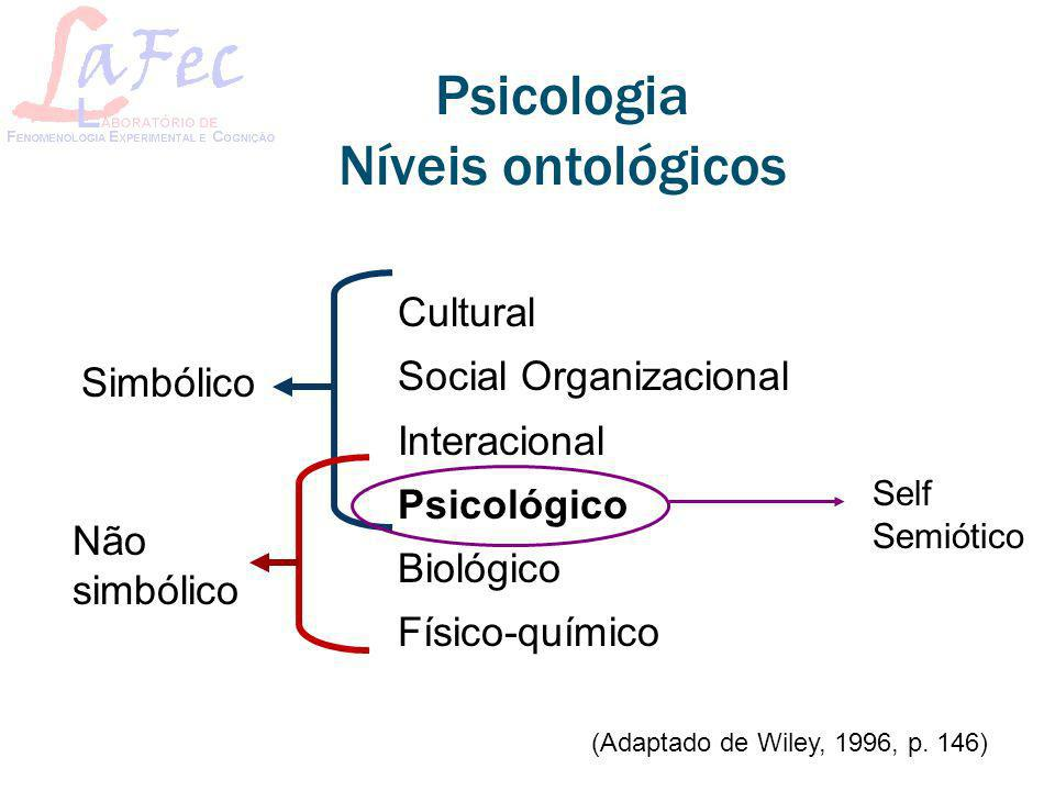 Psicologia Níveis ontológicos