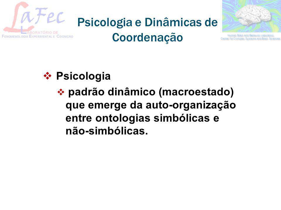 Psicologia e Dinâmicas de Coordenação