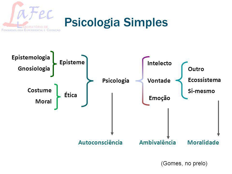 Psicologia Simples Epistemologia Gnosiologia Episteme Intelecto Outro
