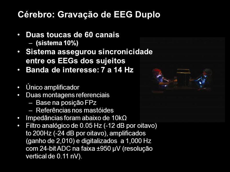 Cérebro: Gravação de EEG Duplo