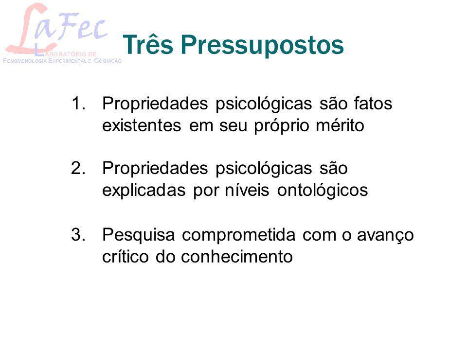 Três Pressupostos Propriedades psicológicas são fatos existentes em seu próprio mérito.