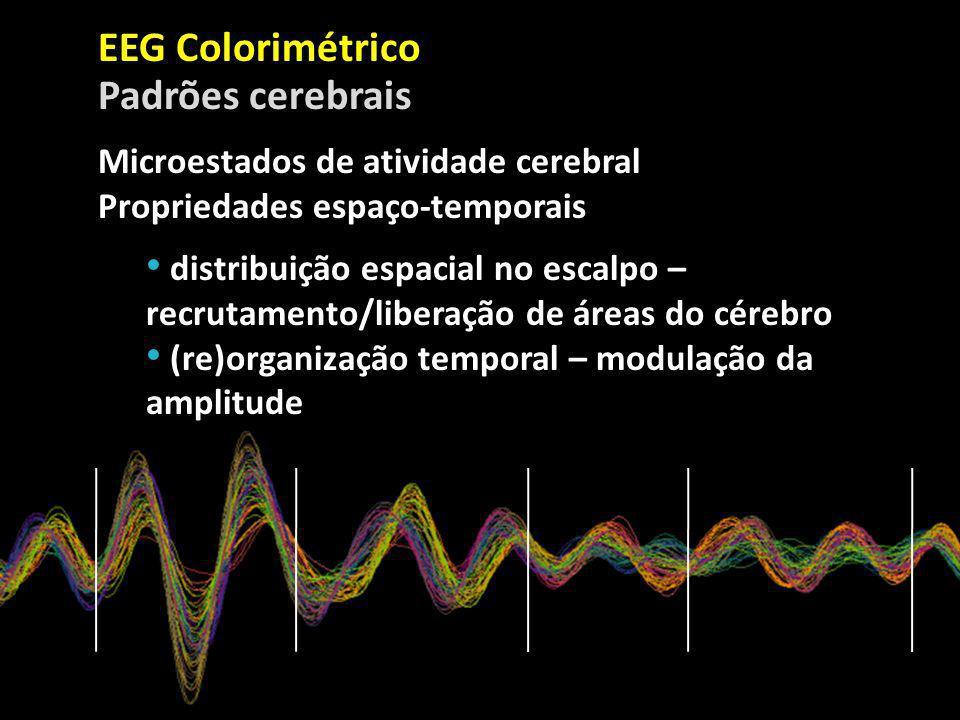 EEG Colorimétrico Padrões cerebrais Microestados de atividade cerebral