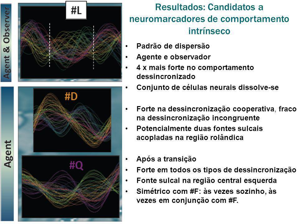 Resultados: Candidatos a neuromarcadores de comportamento intrínseco
