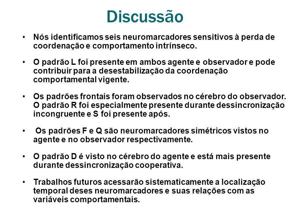 Discussão Nós identificamos seis neuromarcadores sensitivos à perda de coordenação e comportamento intrínseco.