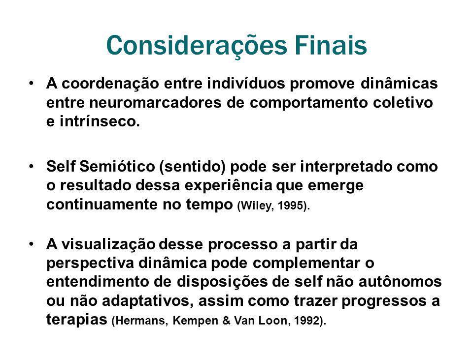 Considerações Finais A coordenação entre indivíduos promove dinâmicas entre neuromarcadores de comportamento coletivo e intrínseco.