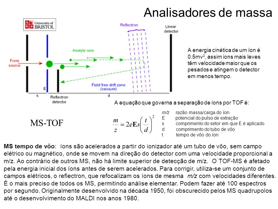 Analisadores de massa MS-TOF