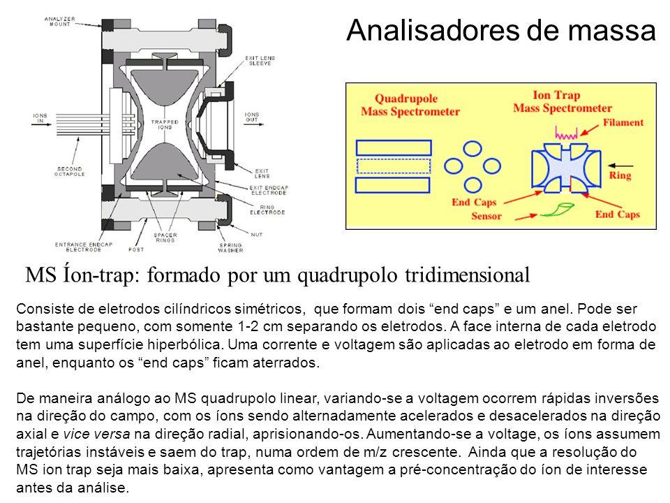 Analisadores de massa MS Íon-trap: formado por um quadrupolo tridimensional.