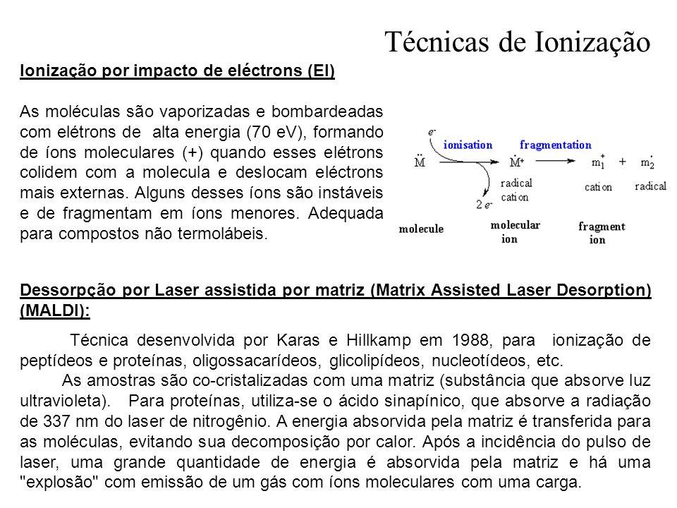 Técnicas de Ionização Ionização por impacto de eléctrons (EI)
