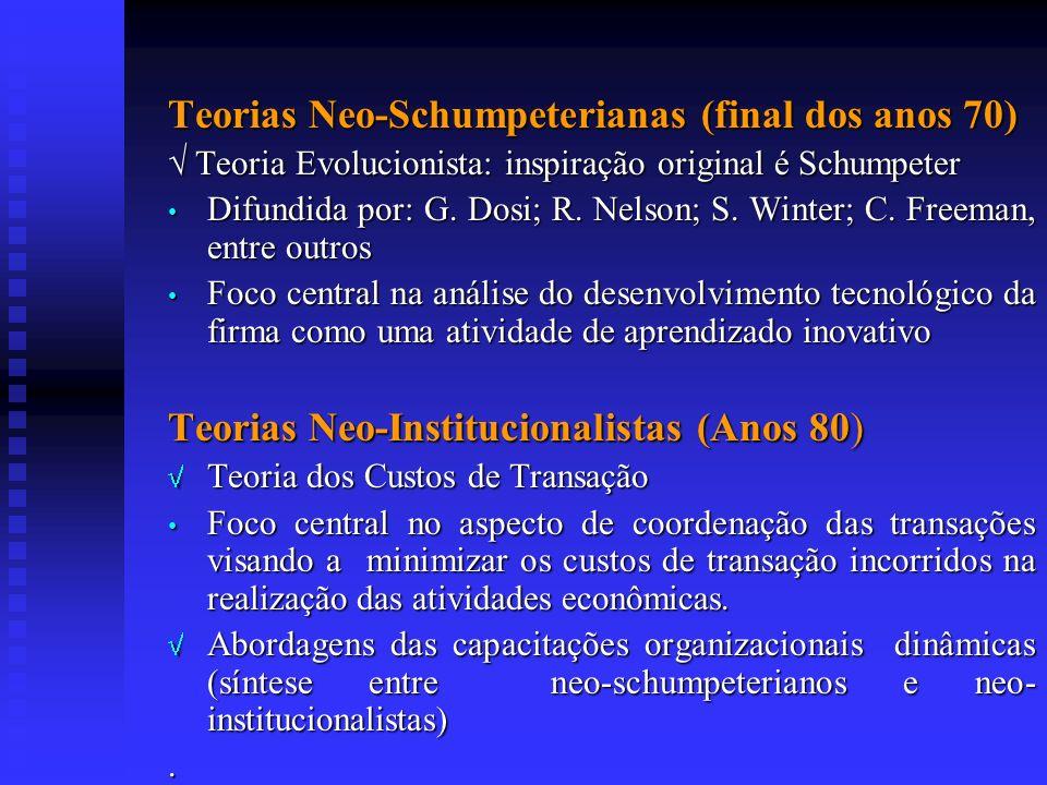 Teorias Neo-Schumpeterianas (final dos anos 70)