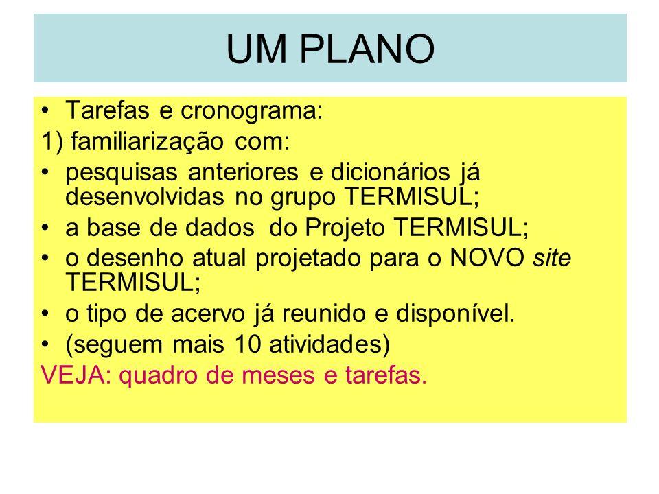 UM PLANO Tarefas e cronograma: 1) familiarização com: