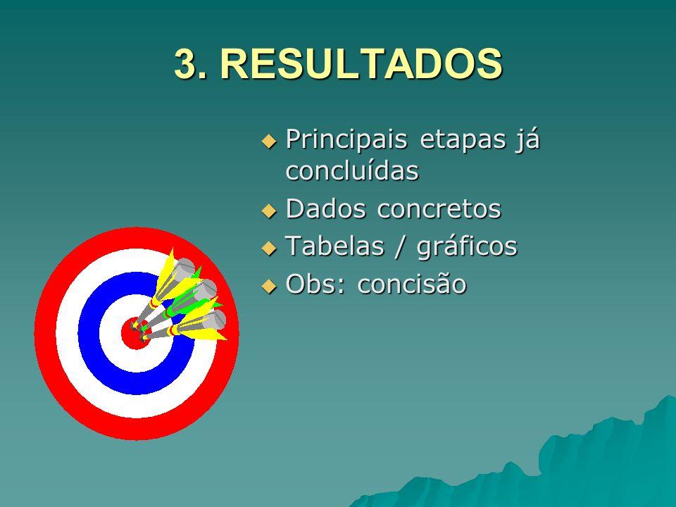 3. RESULTADOS Principais etapas já concluídas Dados concretos