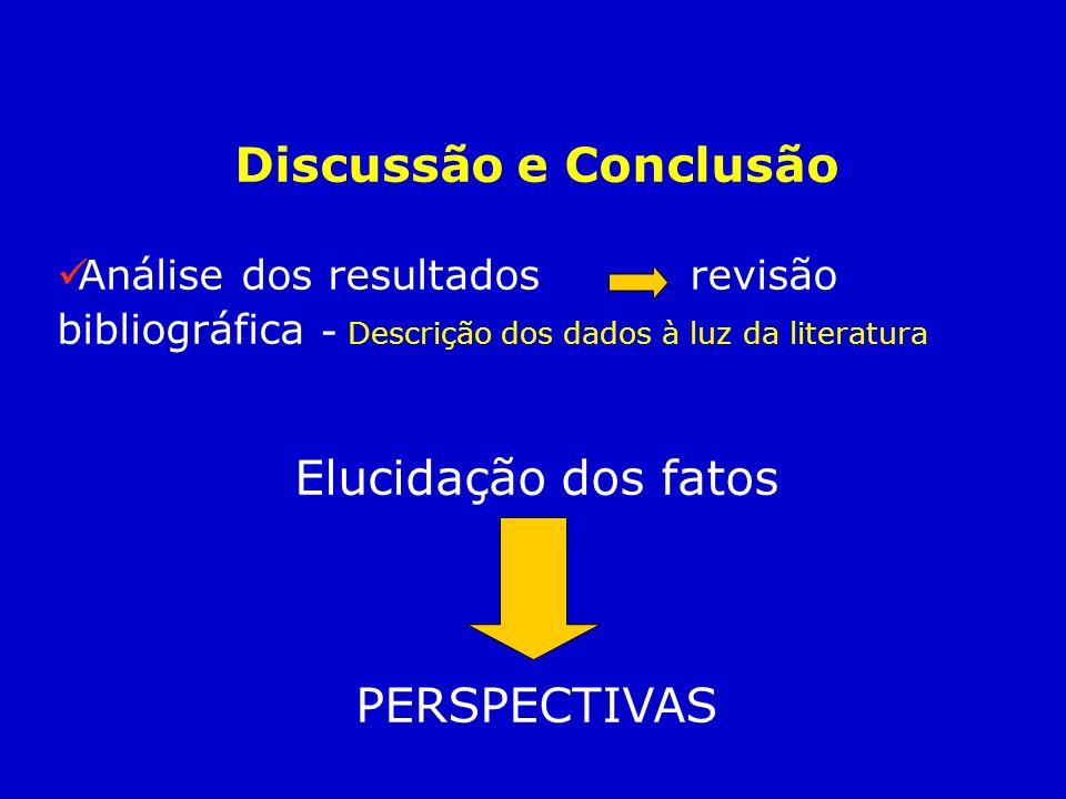 Discussão e Conclusão Elucidação dos fatos PERSPECTIVAS