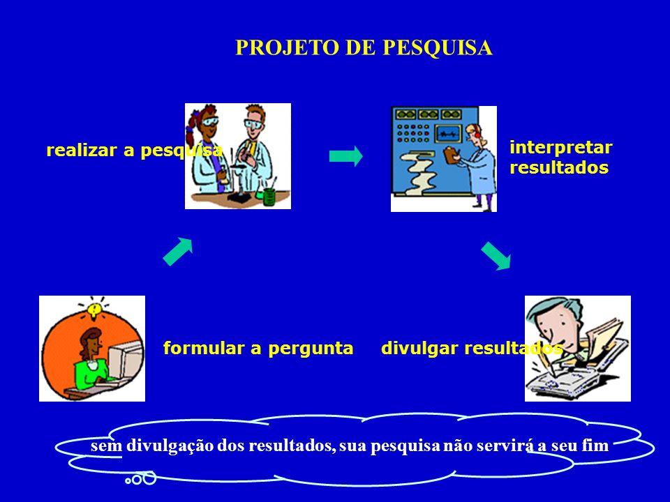 PROJETO DE PESQUISA realizar a pesquisa. interpretar. resultados. formular a pergunta. divulgar resultados.
