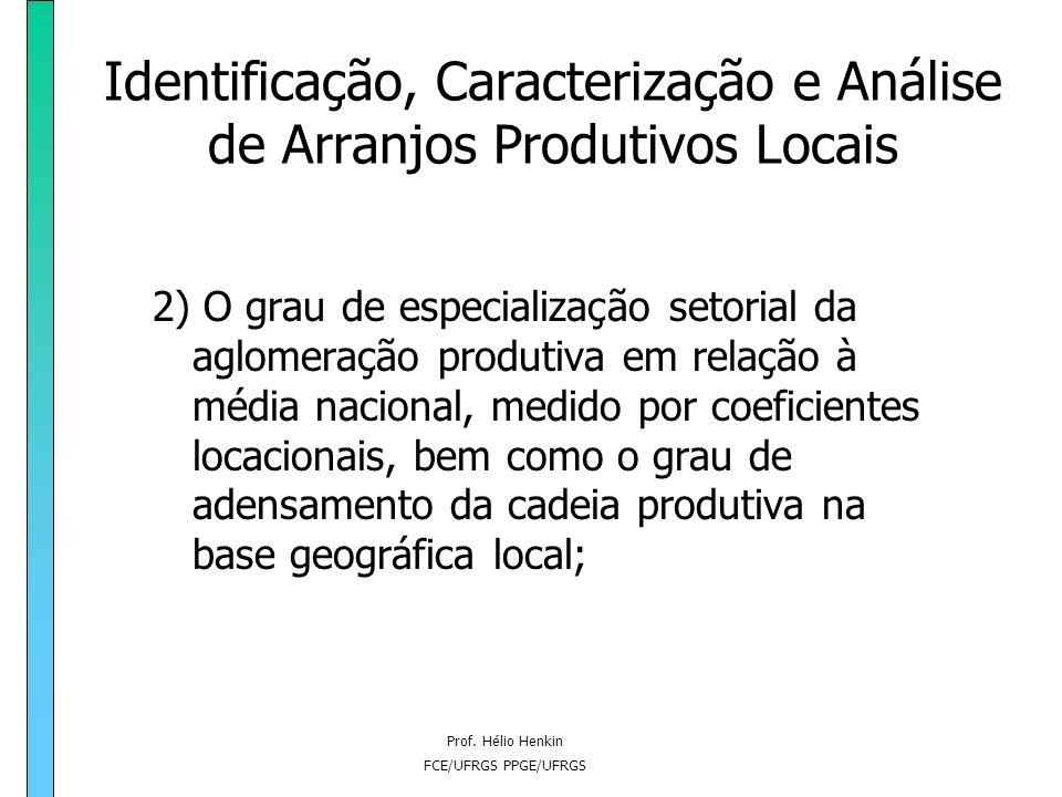 Identificação, Caracterização e Análise de Arranjos Produtivos Locais