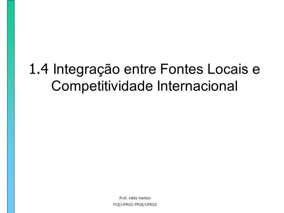 1.4 Integração entre Fontes Locais e Competitividade Internacional