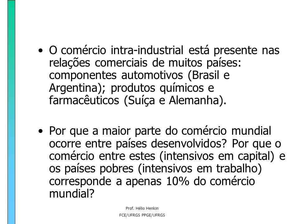 O comércio intra-industrial está presente nas relações comerciais de muitos países: componentes automotivos (Brasil e Argentina); produtos químicos e farmacêuticos (Suíça e Alemanha).