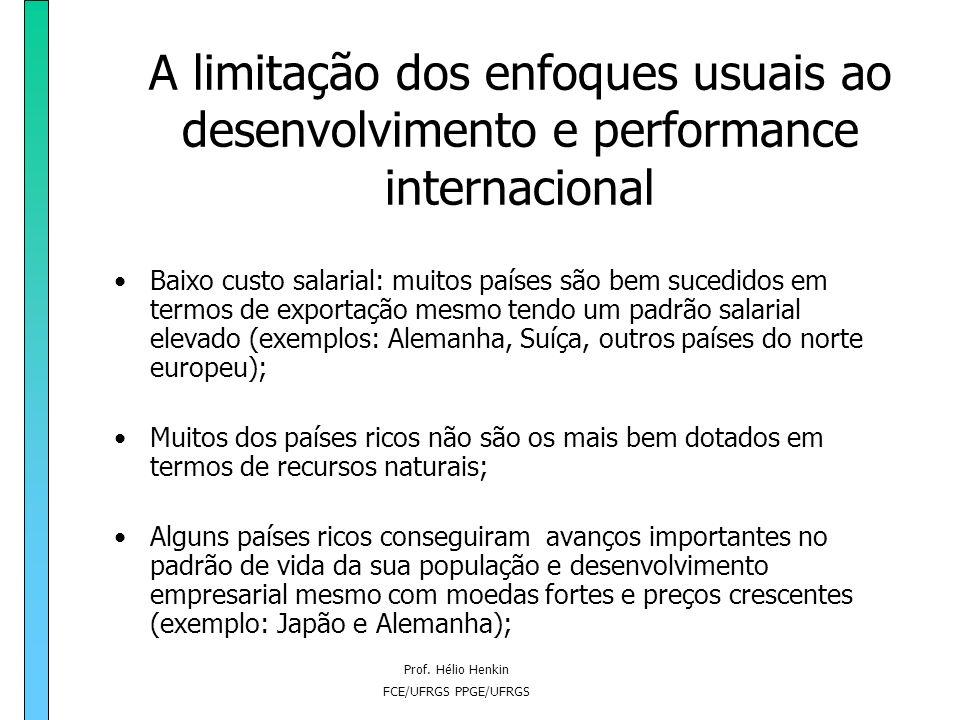 A limitação dos enfoques usuais ao desenvolvimento e performance internacional