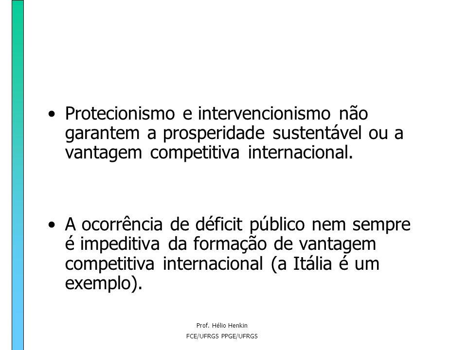Protecionismo e intervencionismo não garantem a prosperidade sustentável ou a vantagem competitiva internacional.
