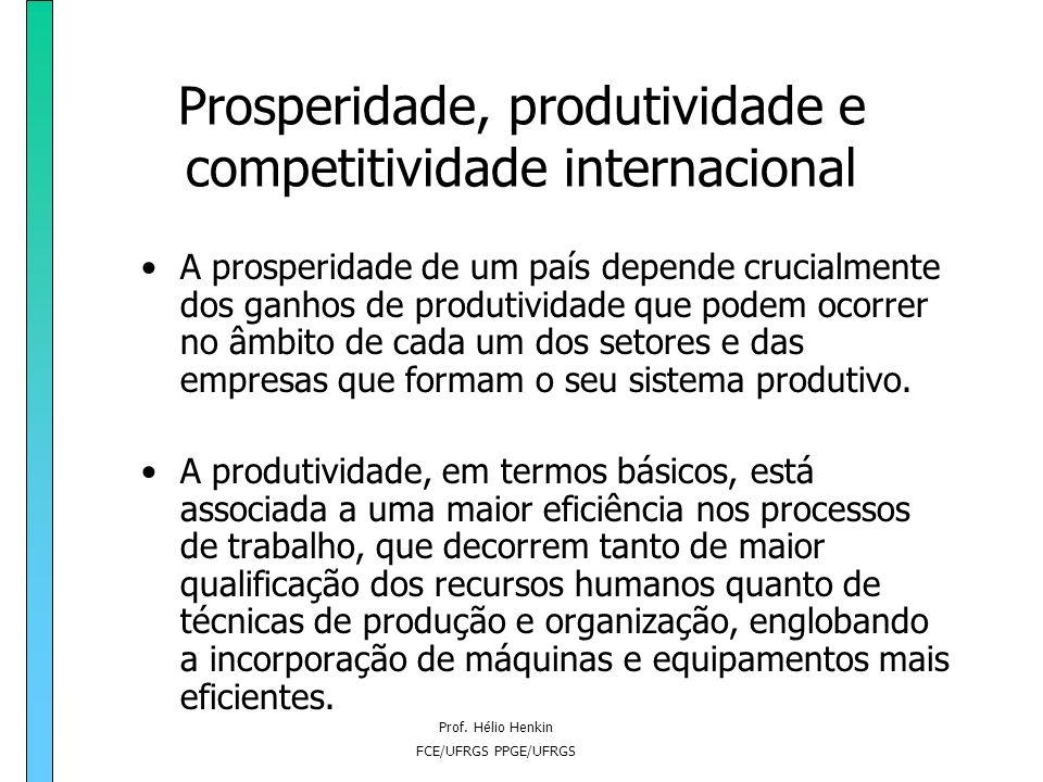 Prosperidade, produtividade e competitividade internacional