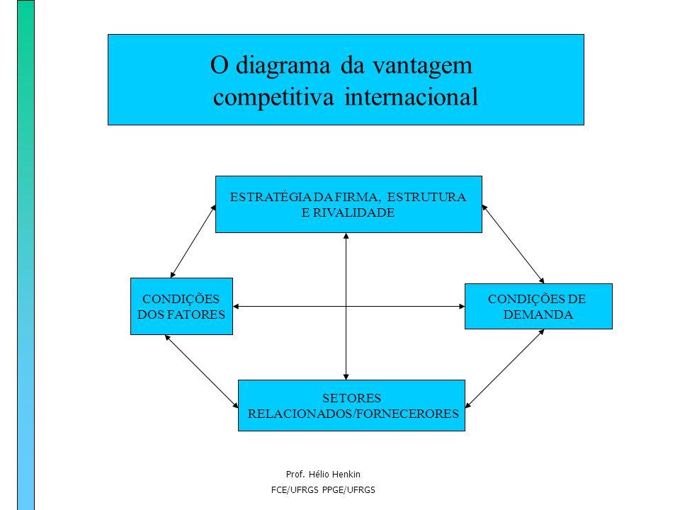 competitiva internacional