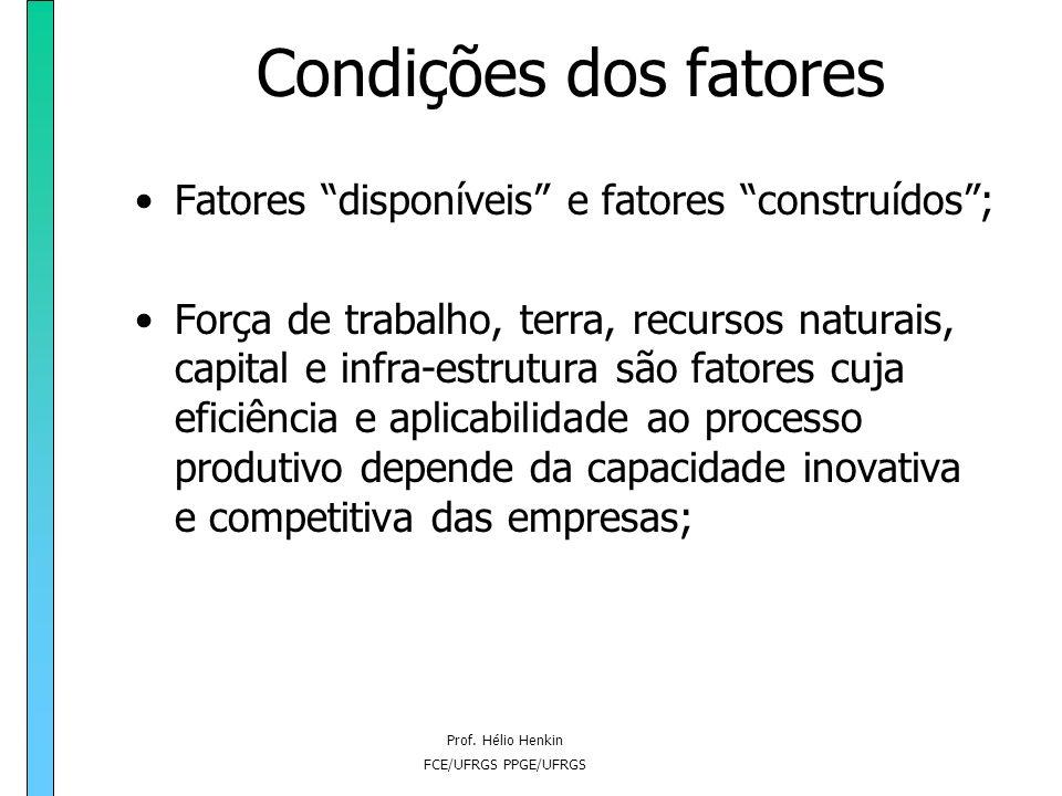 Condições dos fatores Fatores disponíveis e fatores construídos ;