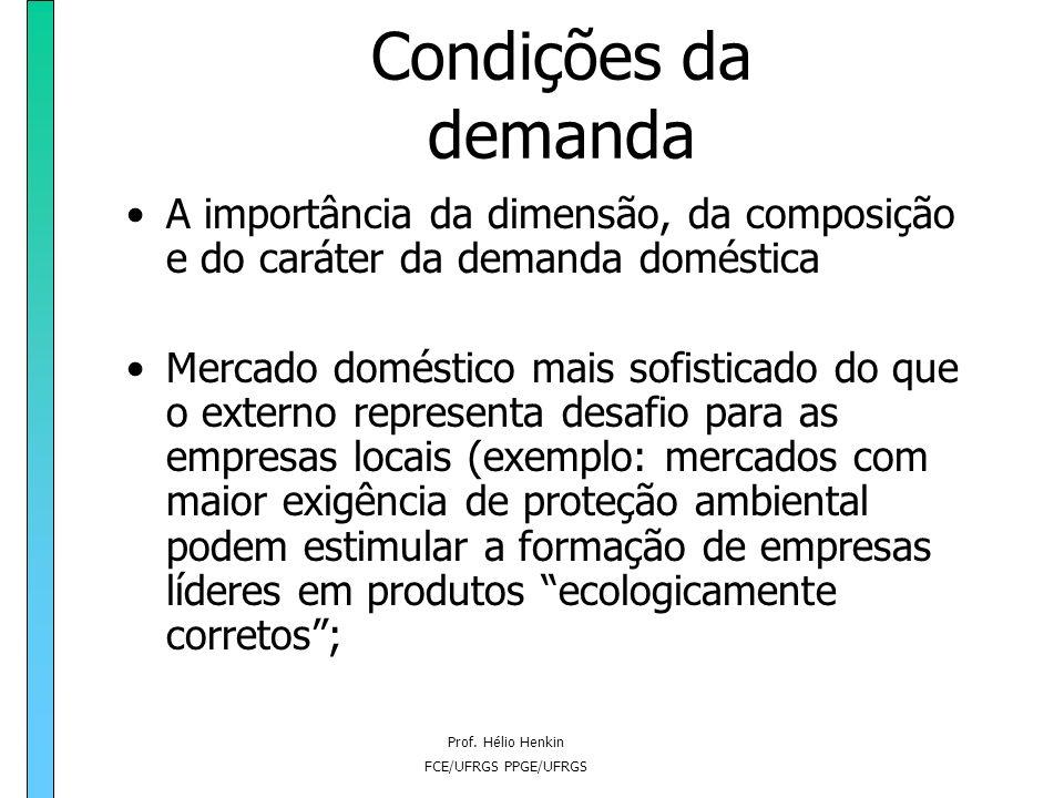 Condições da demandaA importância da dimensão, da composição e do caráter da demanda doméstica.