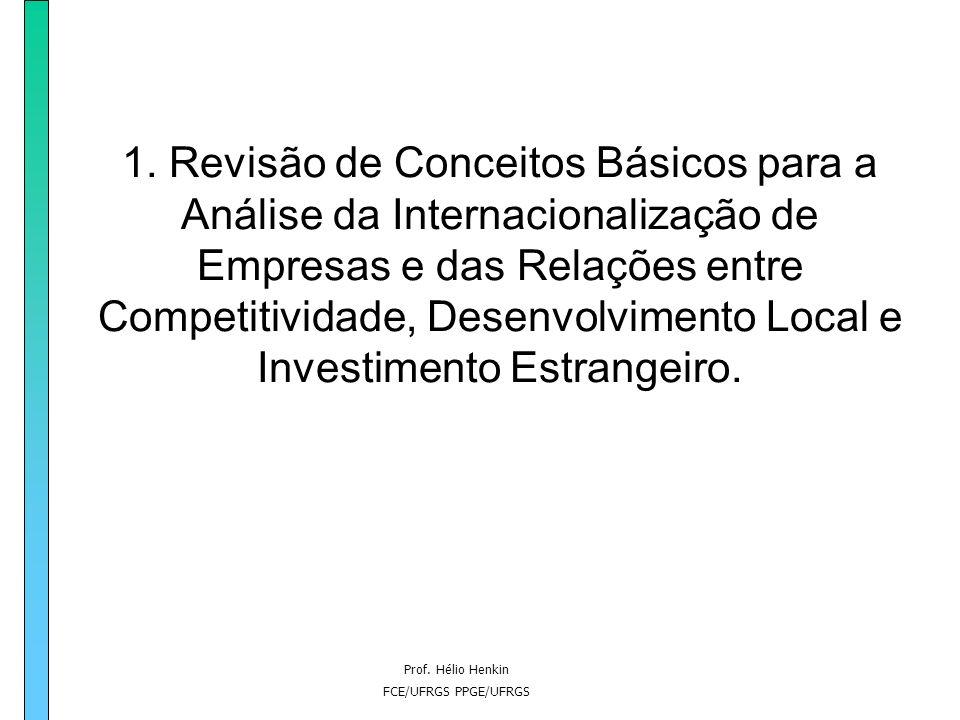 1. Revisão de Conceitos Básicos para a Análise da Internacionalização de Empresas e das Relações entre Competitividade, Desenvolvimento Local e Investimento Estrangeiro.