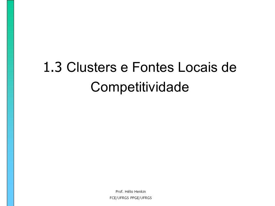 1.3 Clusters e Fontes Locais de Competitividade