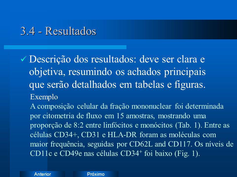 3.4 - ResultadosDescrição dos resultados: deve ser clara e objetiva, resumindo os achados principais que serão detalhados em tabelas e figuras.