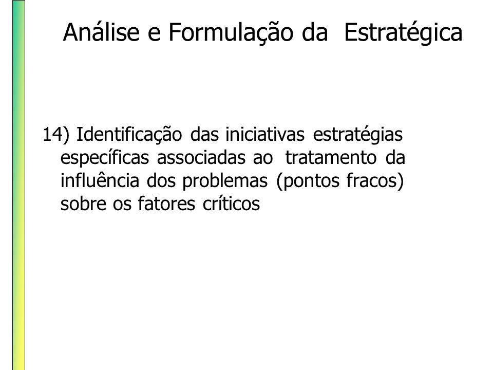 Análise e Formulação da Estratégica