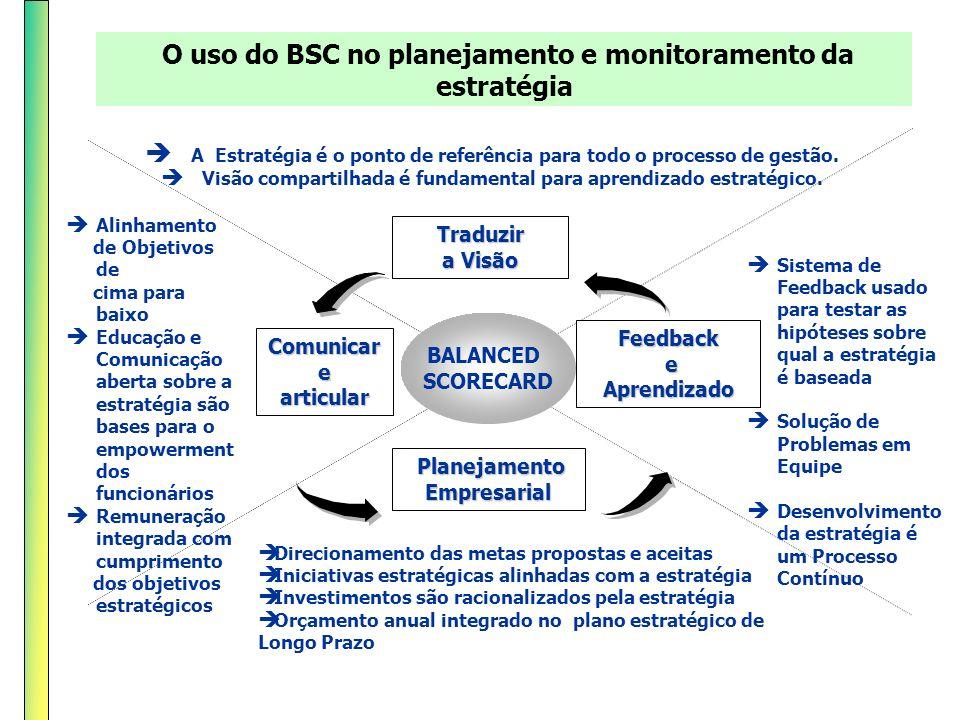O uso do BSC no planejamento e monitoramento da estratégia