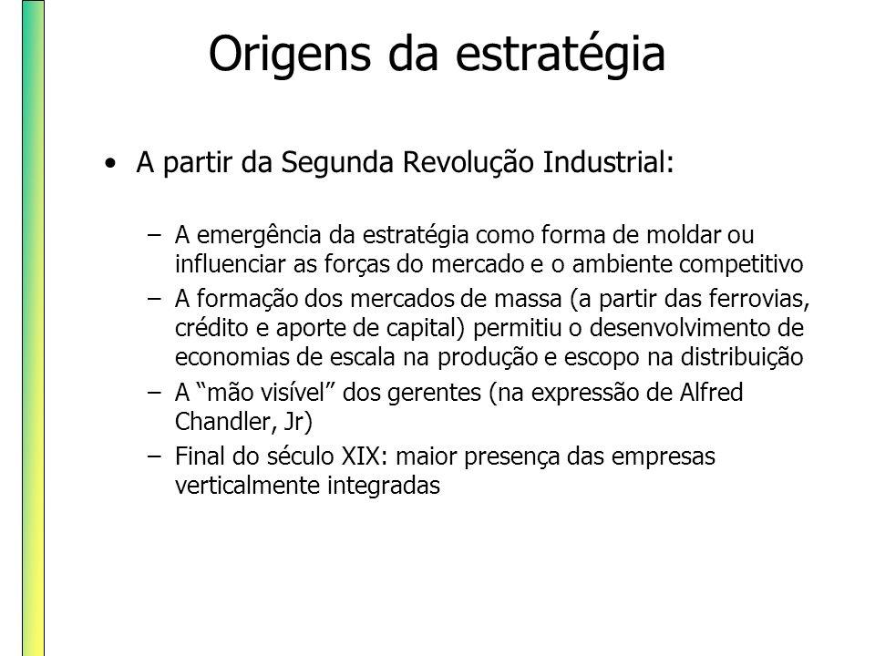 Origens da estratégia A partir da Segunda Revolução Industrial: