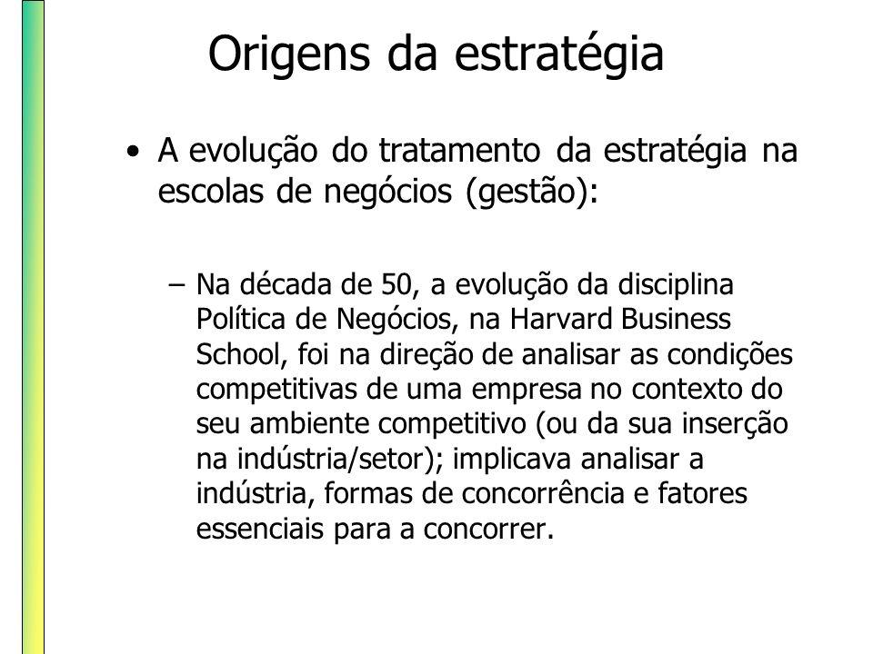 Origens da estratégia A evolução do tratamento da estratégia na escolas de negócios (gestão):