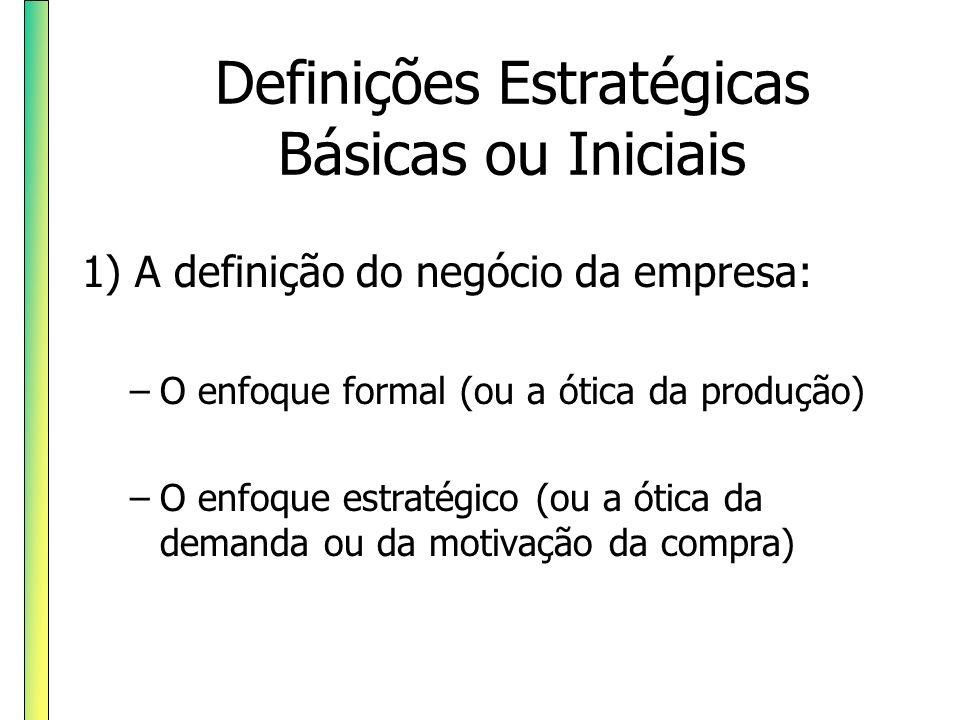 Definições Estratégicas Básicas ou Iniciais