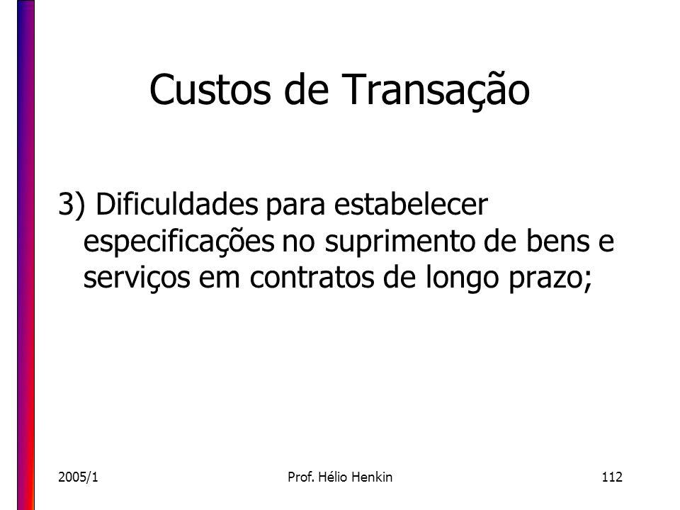 Custos de Transação 3) Dificuldades para estabelecer especificações no suprimento de bens e serviços em contratos de longo prazo;