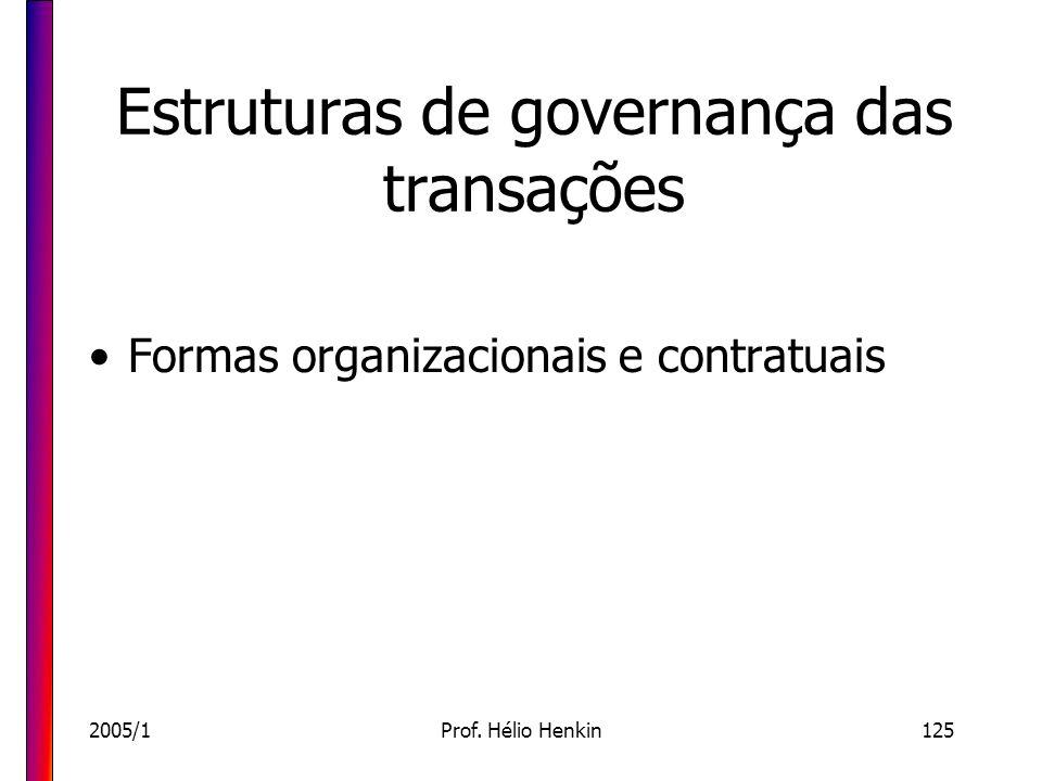 Estruturas de governança das transações