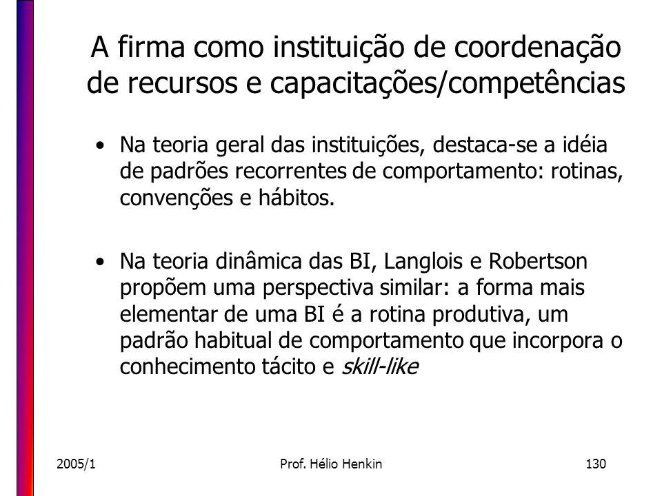 A firma como instituição de coordenação de recursos e capacitações/competências