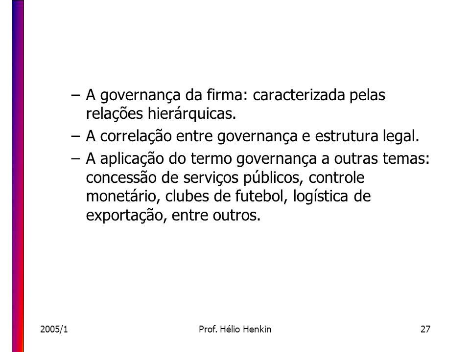 A governança da firma: caracterizada pelas relações hierárquicas.