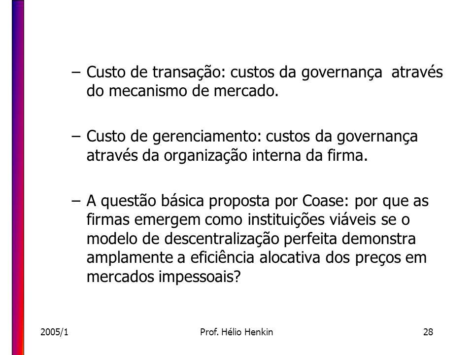 Custo de transação: custos da governança através do mecanismo de mercado.