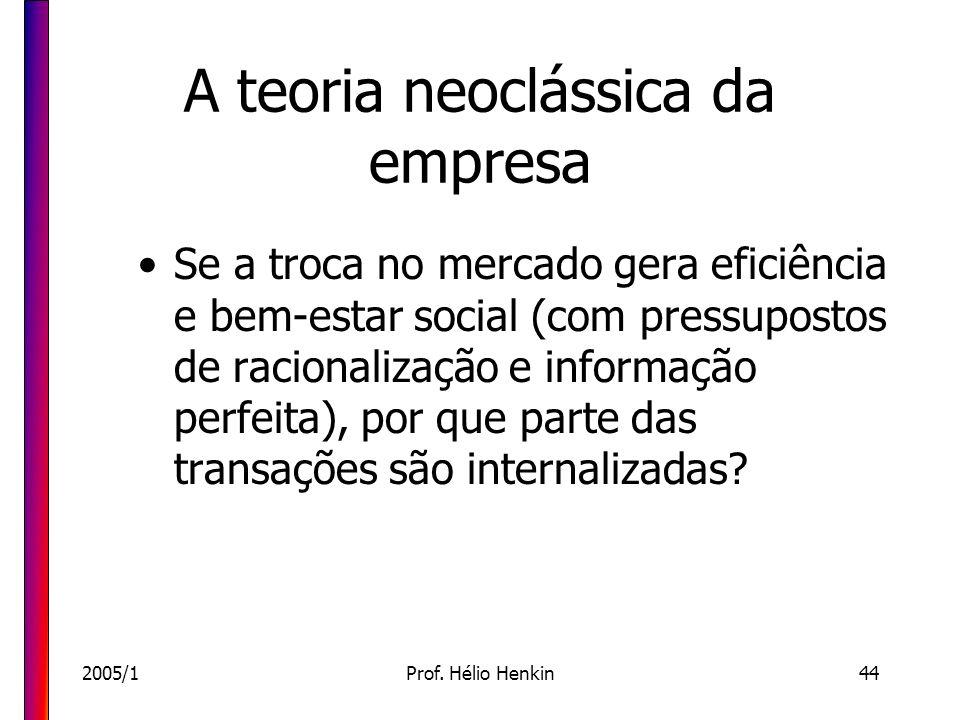 A teoria neoclássica da empresa