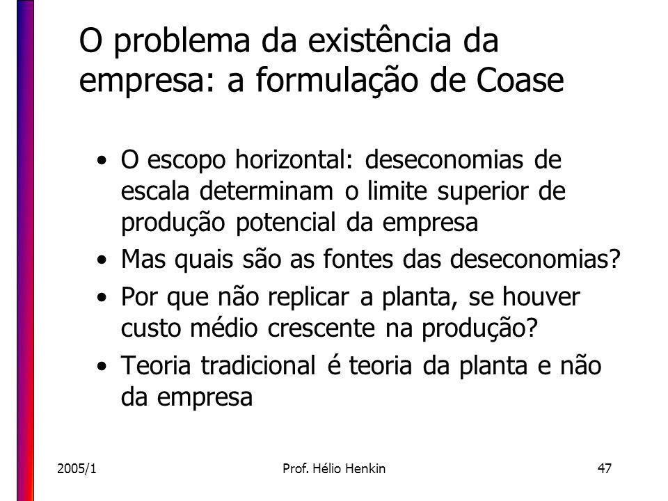 O problema da existência da empresa: a formulação de Coase