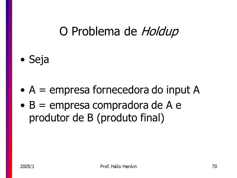 O Problema de Holdup Seja A = empresa fornecedora do input A