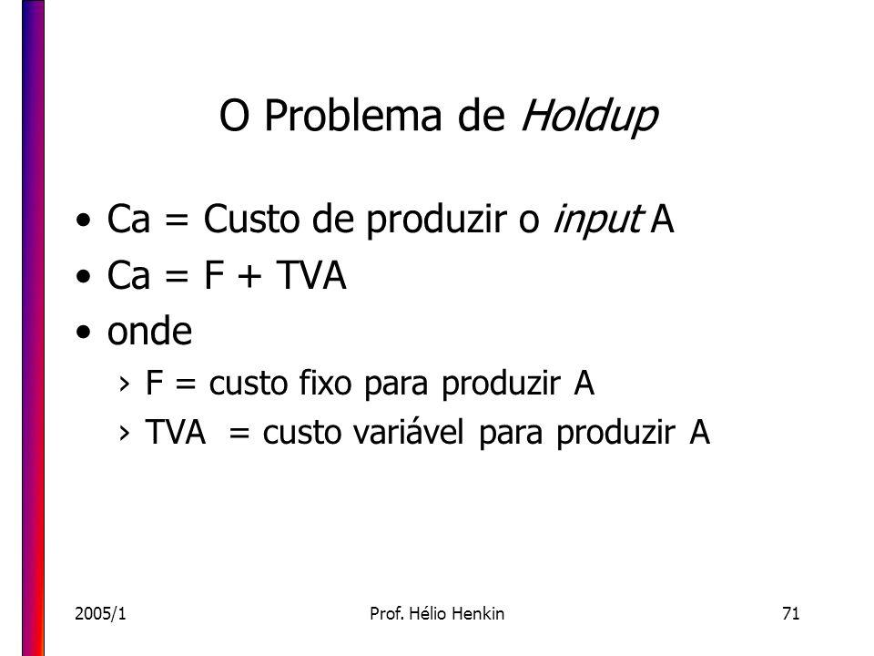 O Problema de Holdup Ca = Custo de produzir o input A Ca = F + TVA