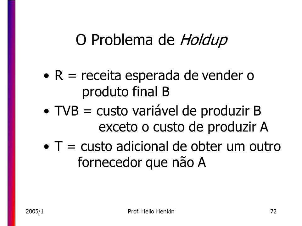 O Problema de Holdup R = receita esperada de vender o produto final B