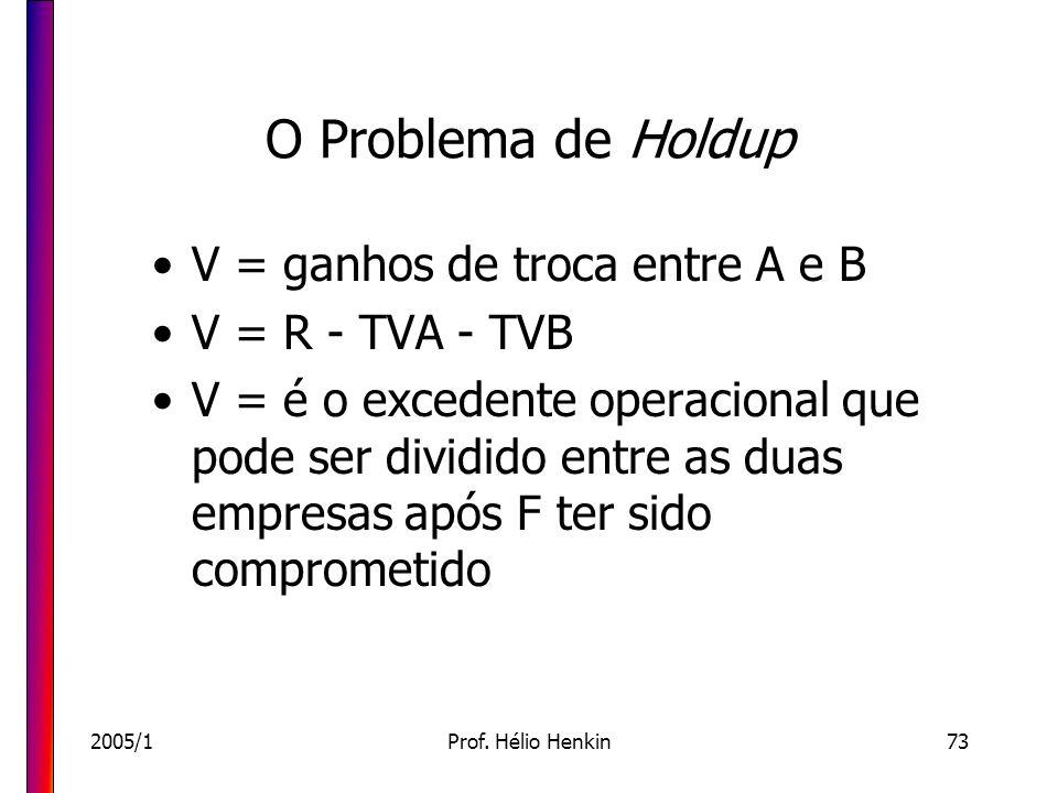 O Problema de Holdup V = ganhos de troca entre A e B V = R - TVA - TVB