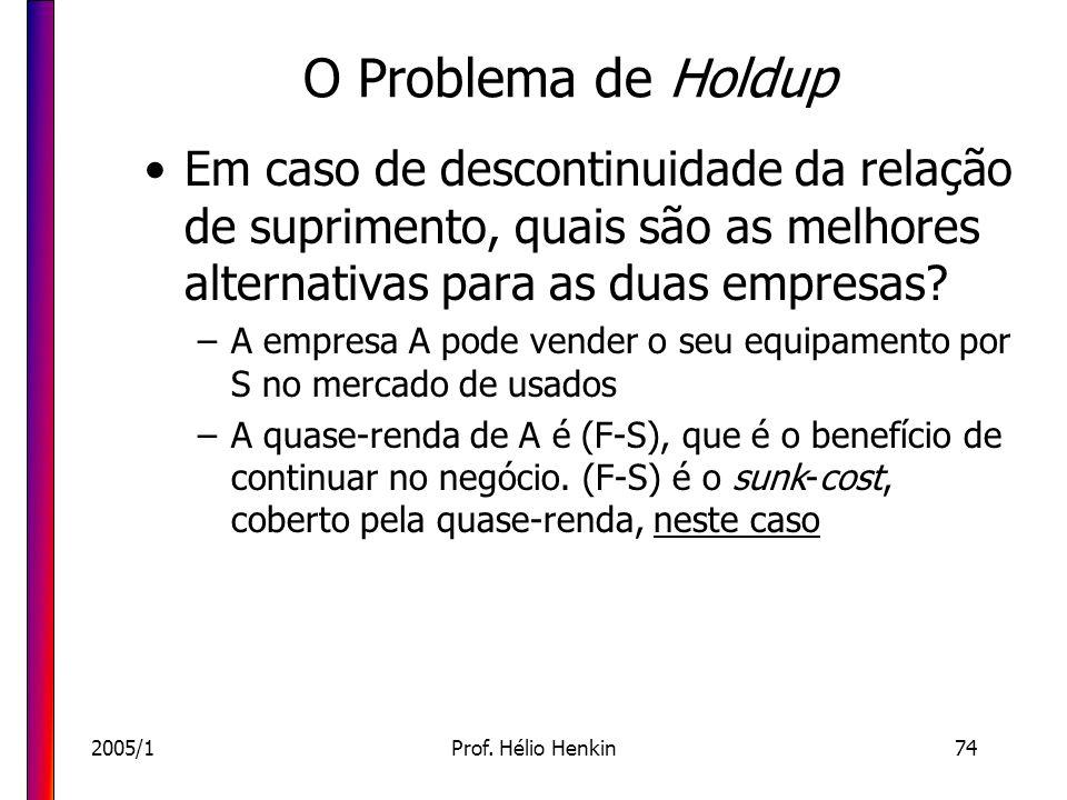 O Problema de Holdup Em caso de descontinuidade da relação de suprimento, quais são as melhores alternativas para as duas empresas