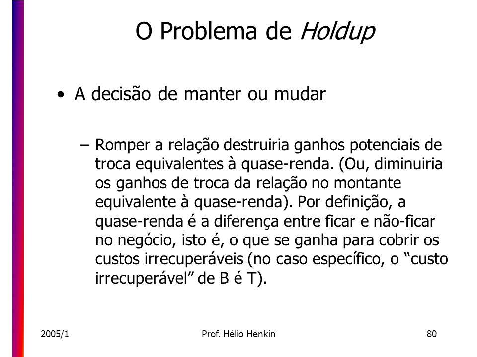 O Problema de Holdup A decisão de manter ou mudar